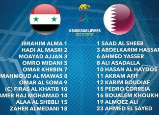 Syria vs Qatar