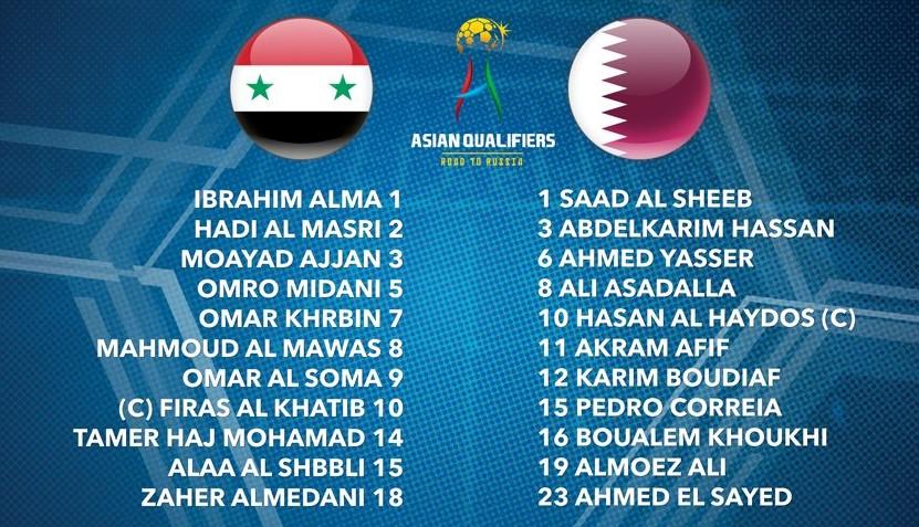 Syria vs Qatar