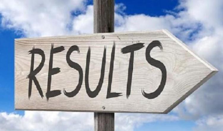 MPBSE Board Result 2018