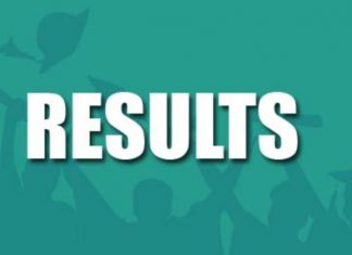 TN HSC Plus One Result 2018